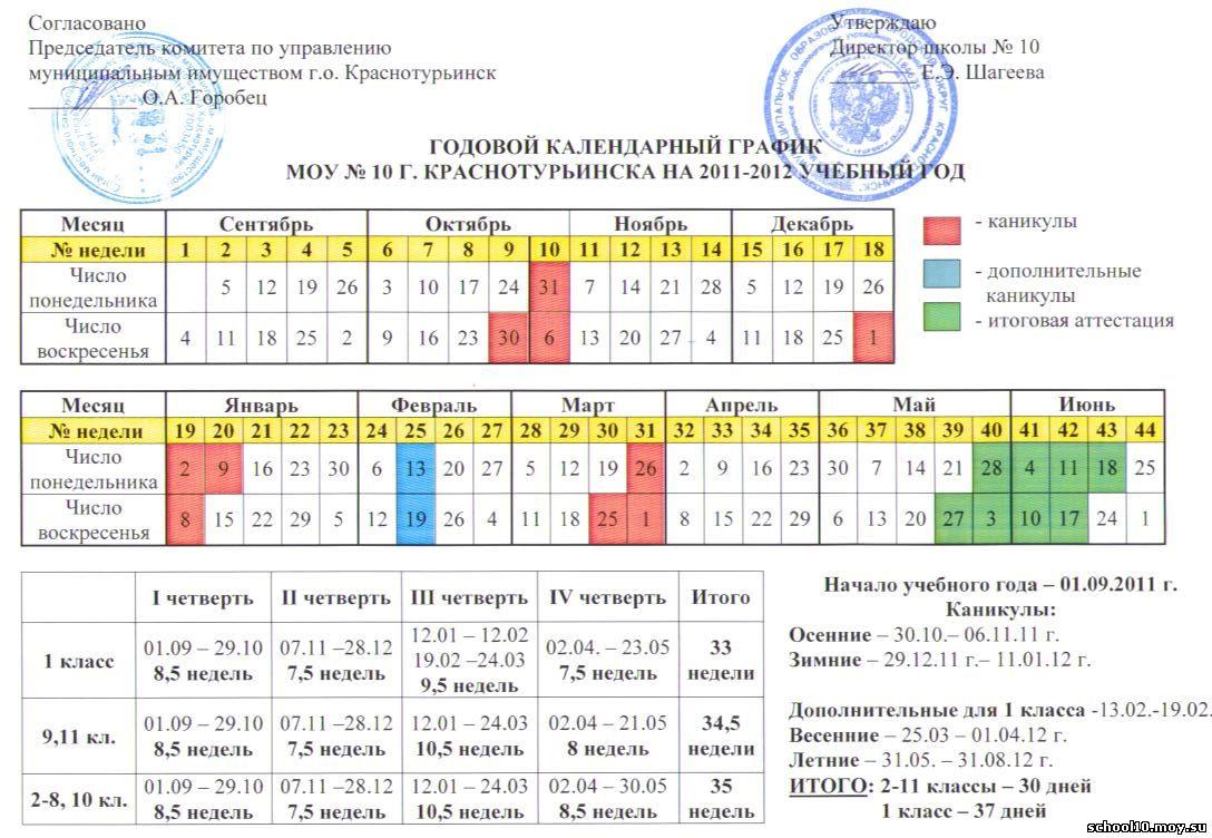 Годовой календарный учебный график на 2014-2015 учебный год.